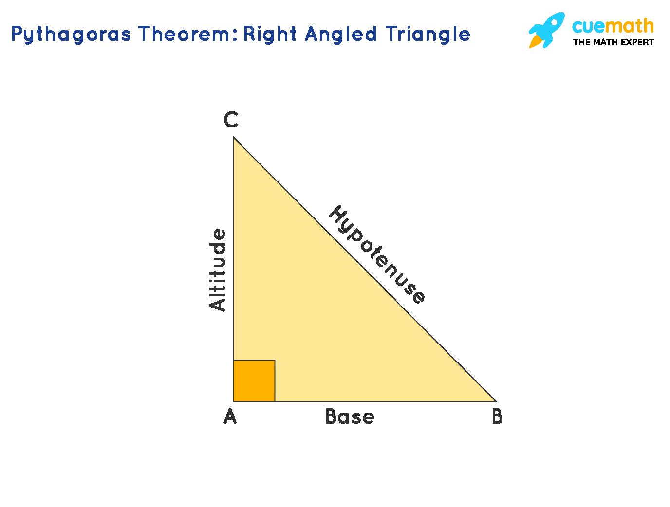 Right Triangle Calculator