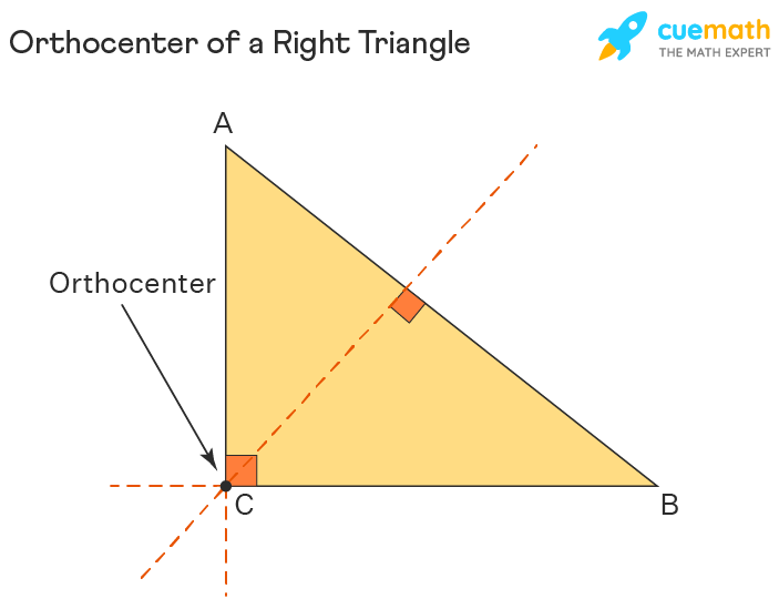 Orthocenter of a Right Triangle