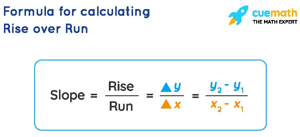 Rise Over Run Formula