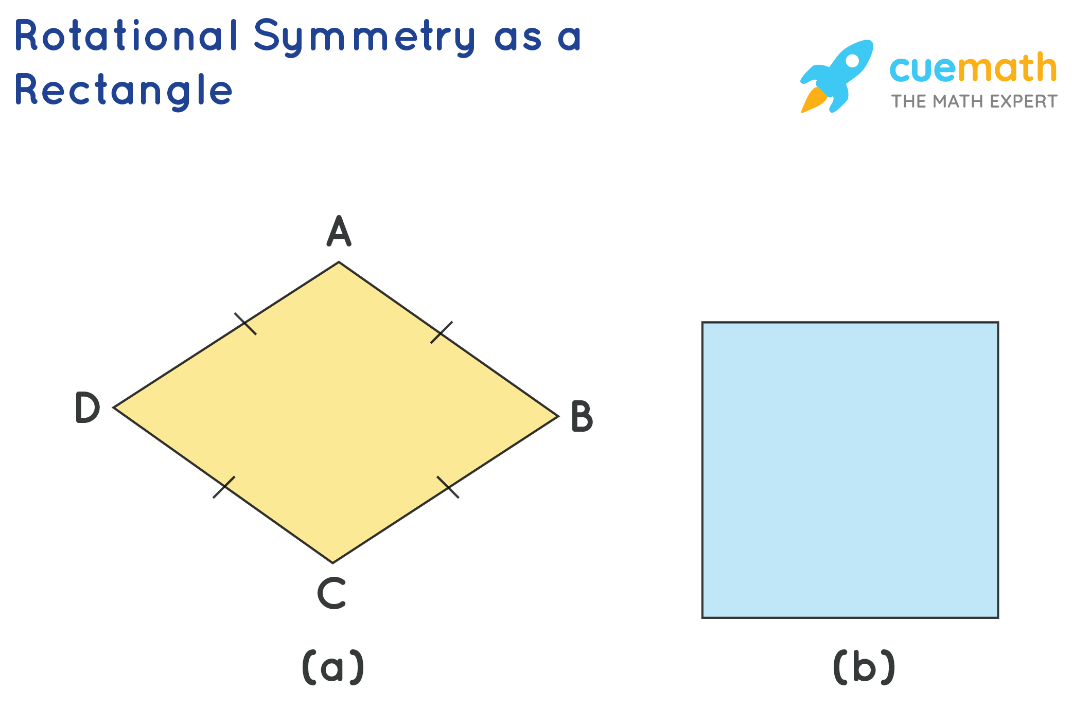 Rotational symmetry as same as that of rectangle