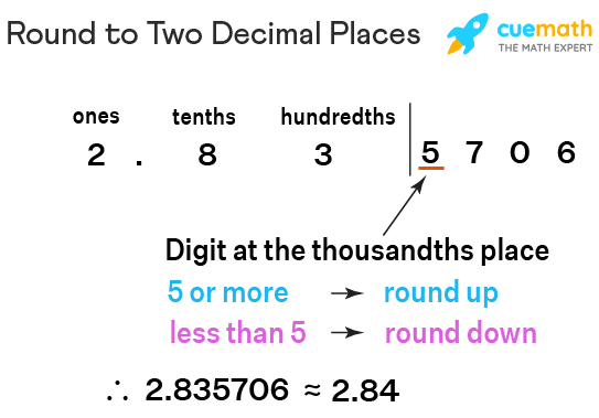 round to two decimal places
