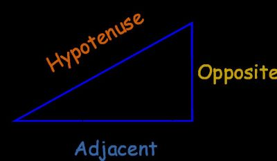 Right angle triangle with hypotaneuse, opposite and base