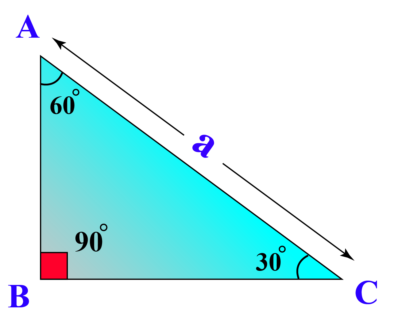 hypotenuse of a 30 60 90 triangle