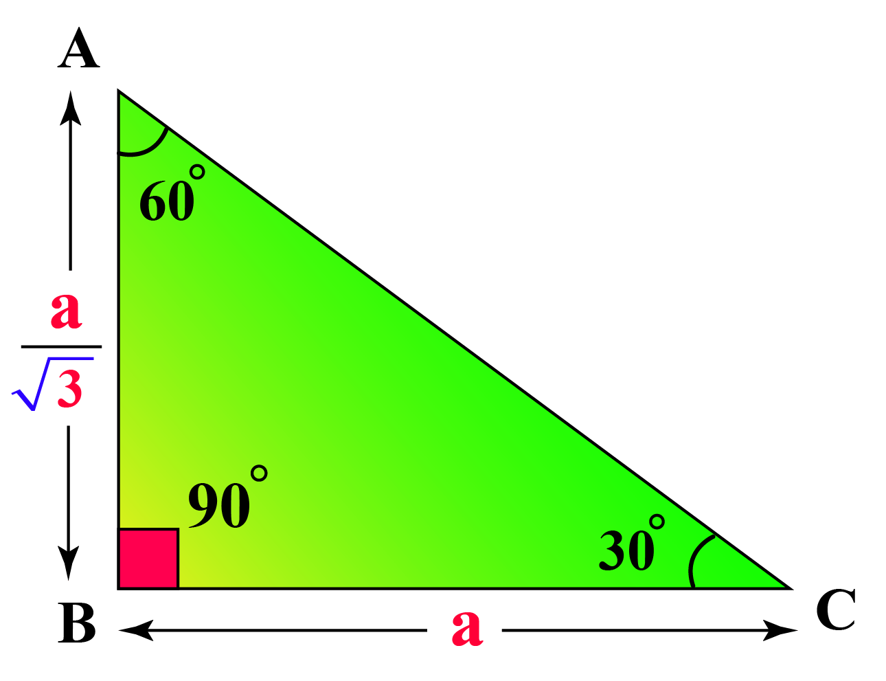 Base of a 30 60 90 triangle