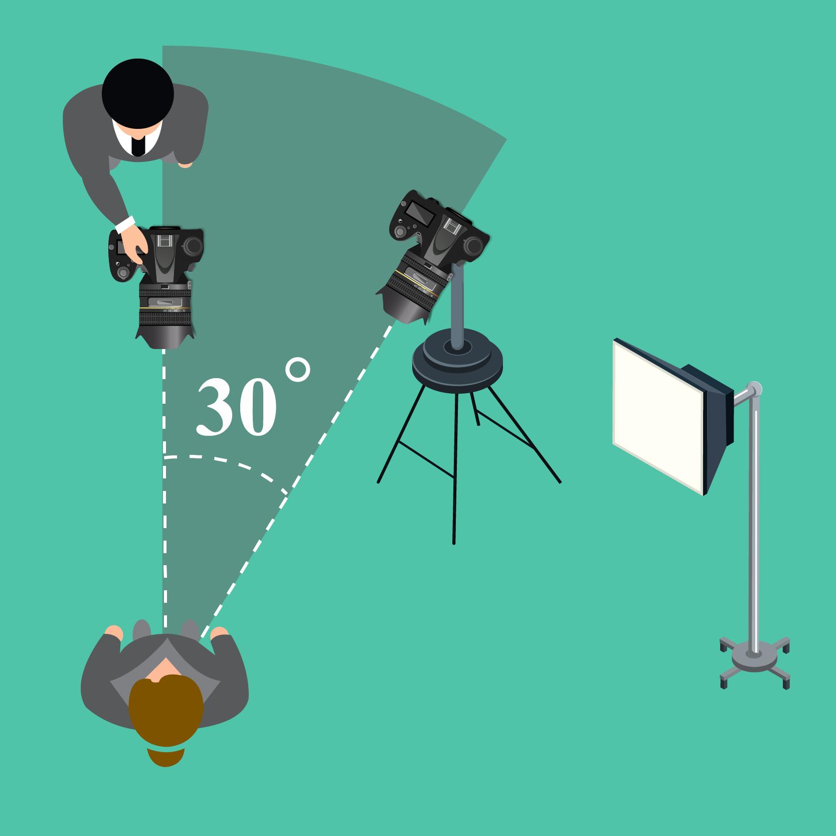 30 degree cinema rule