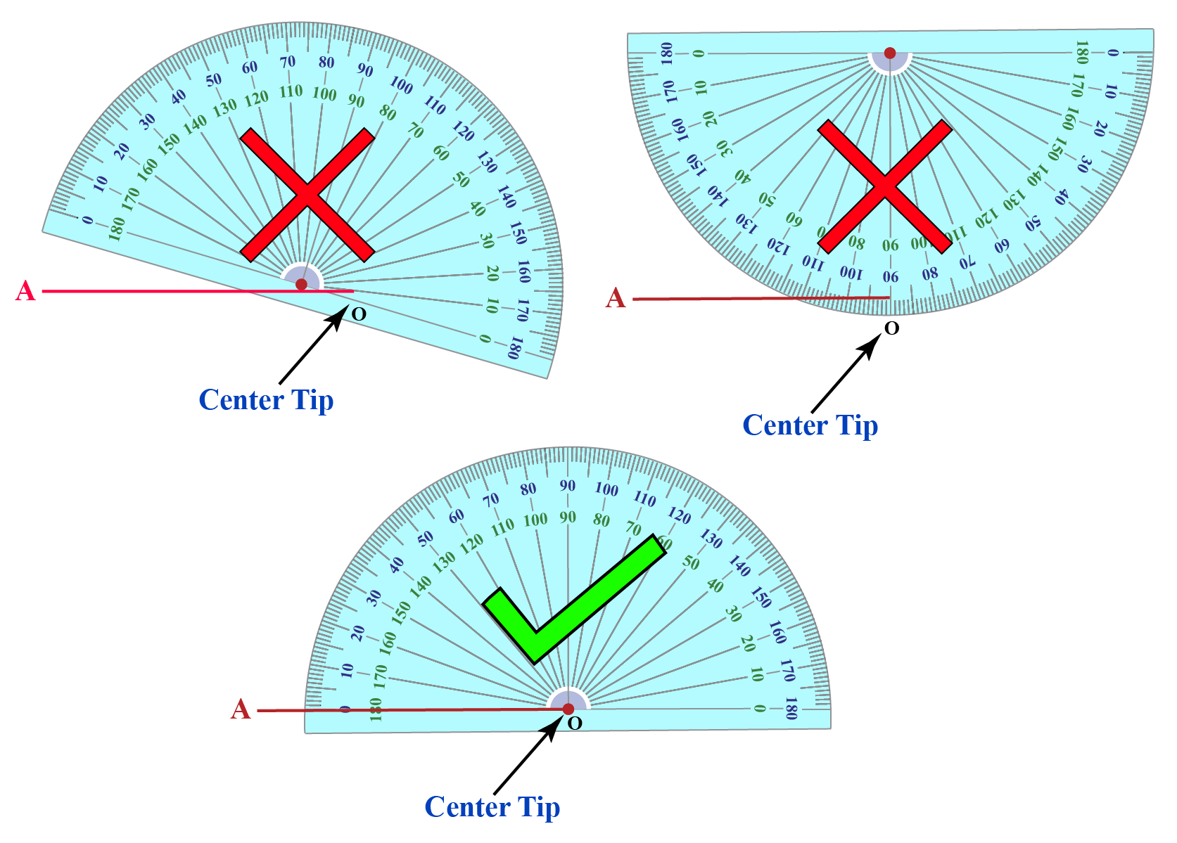 correct way to place the protractor