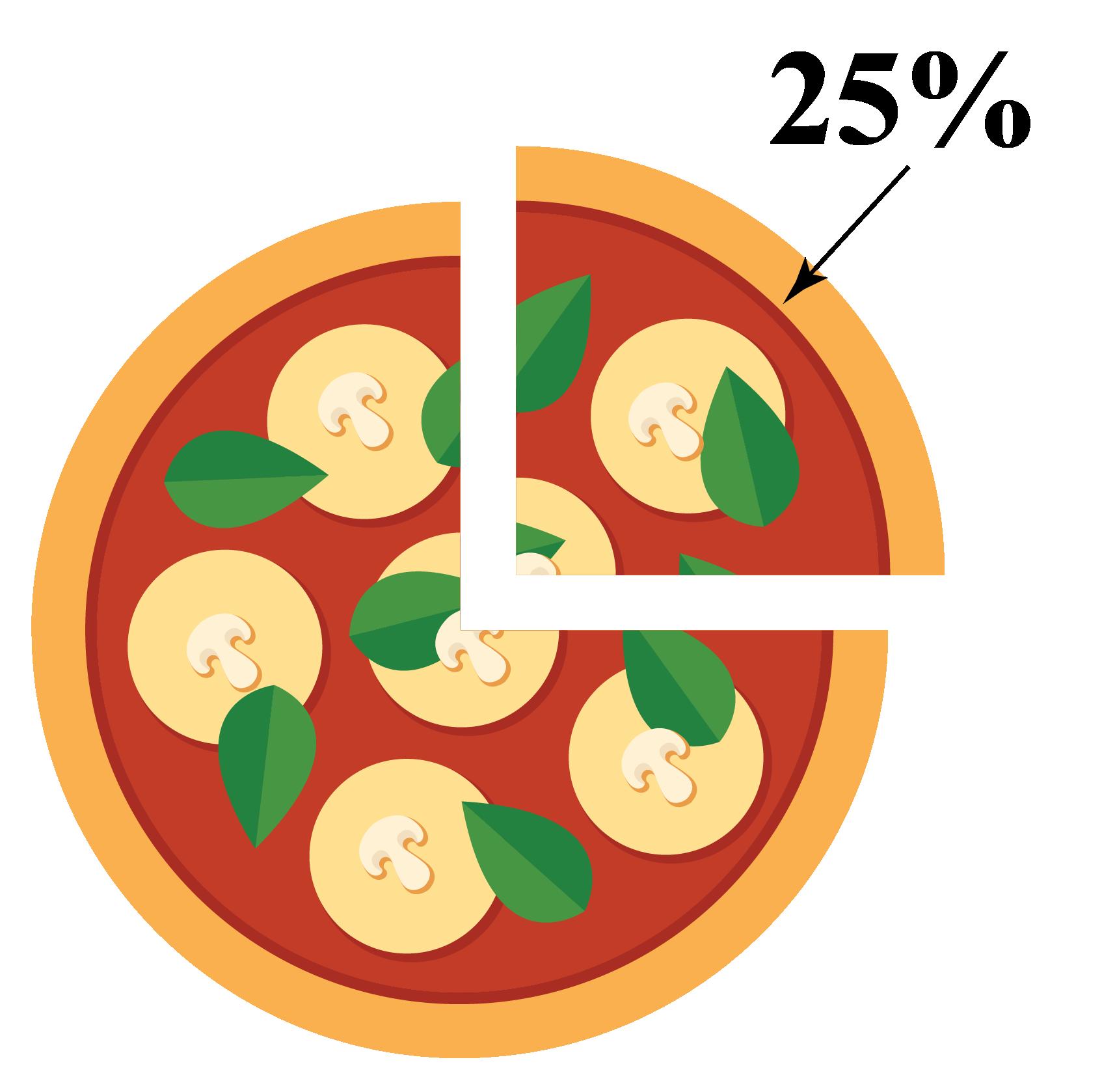 angle on a pizza