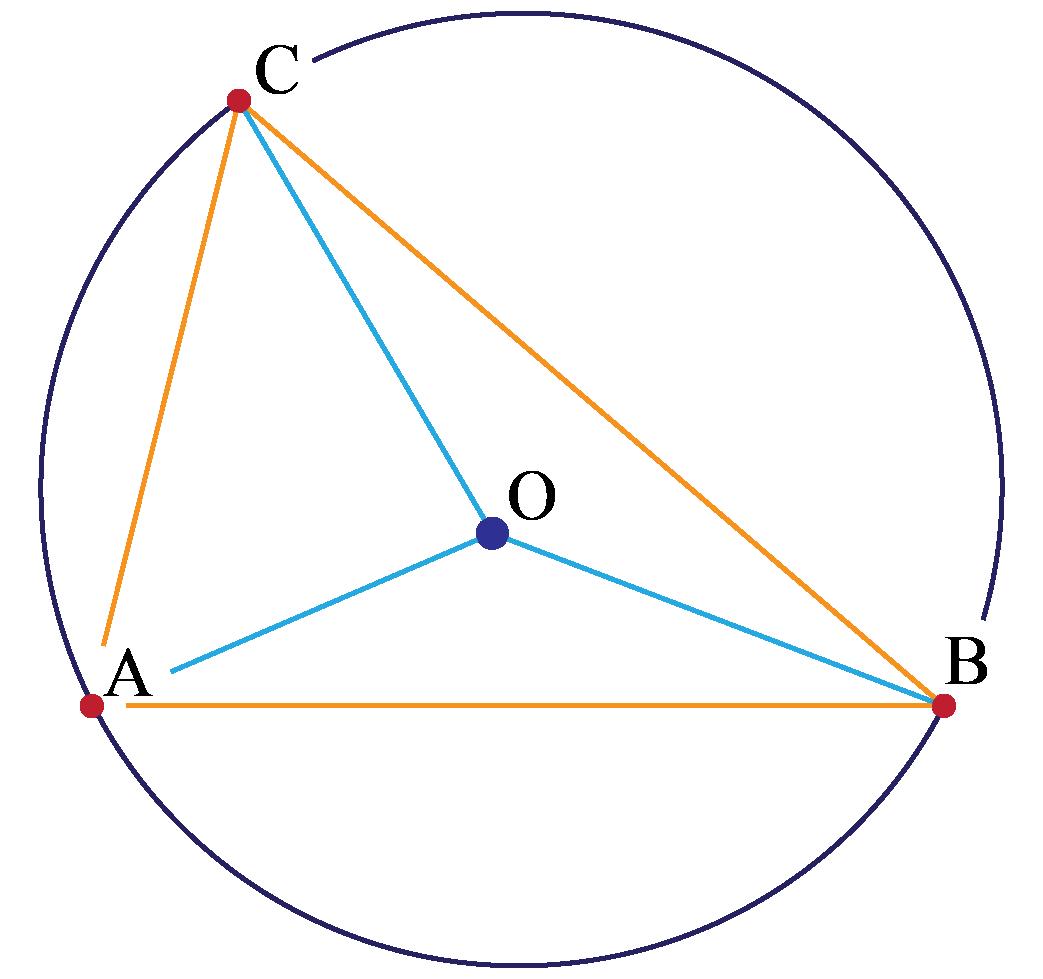 circumcenter of the triangle