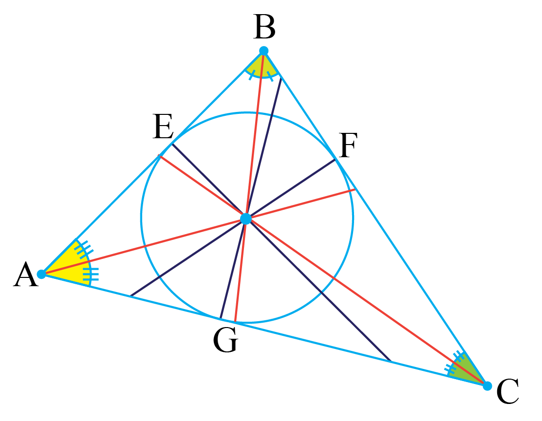incenter property of a circle