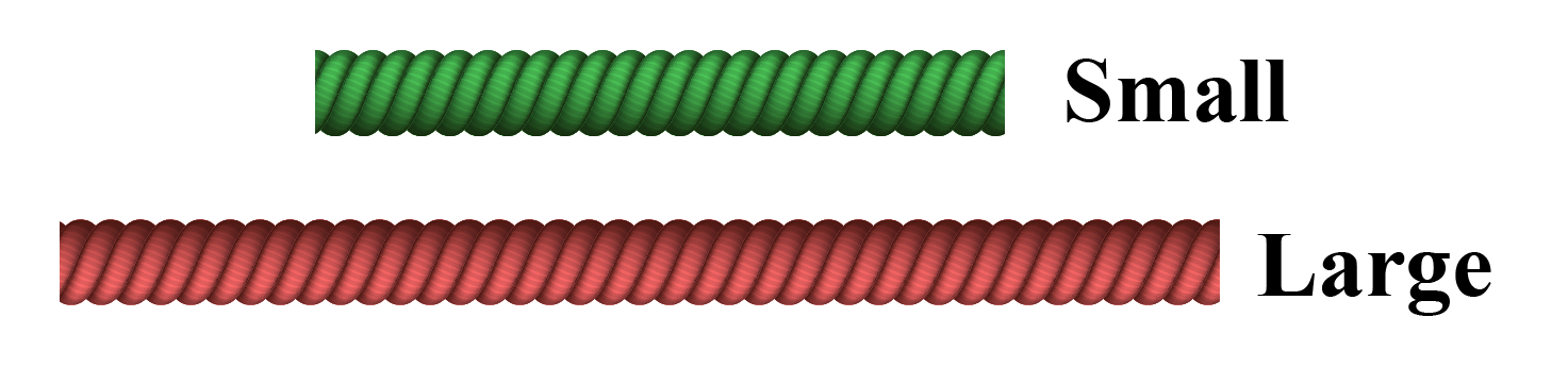comparison of two lengths