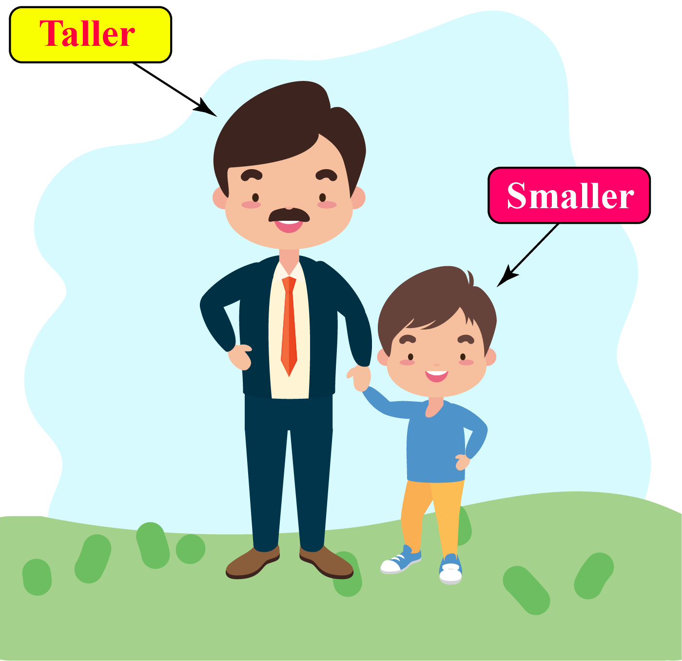 comparison of height of father and son