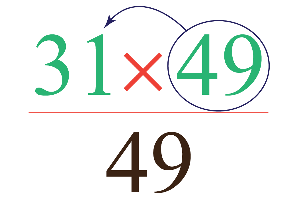 multiplication with unit digit
