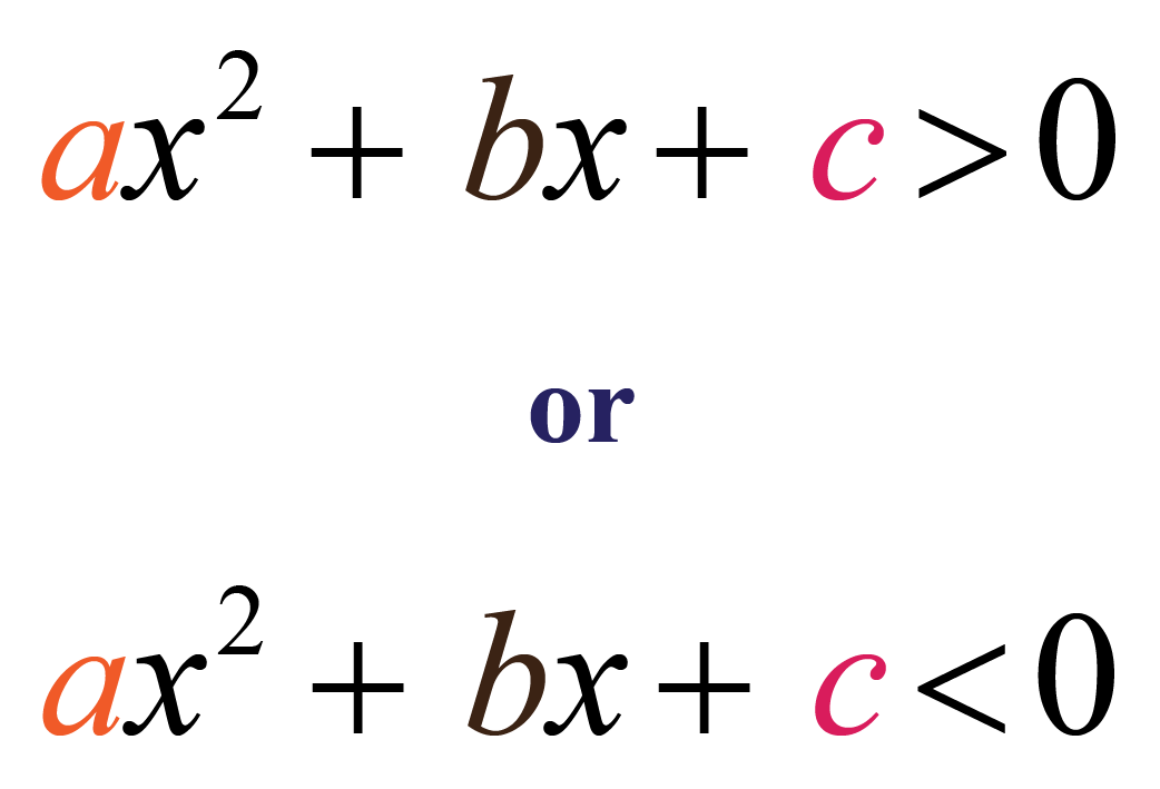 general form of quadratic inequality