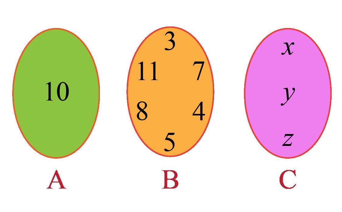 roster notation sets