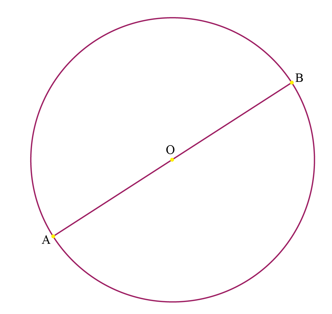 Circle and its diameter