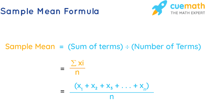 inverse proportion formula
