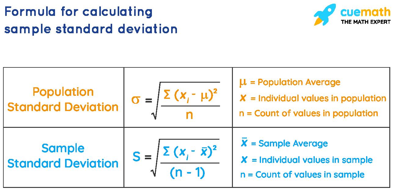 Population Standard Deviation formula and Sample Standard Deviation formula
