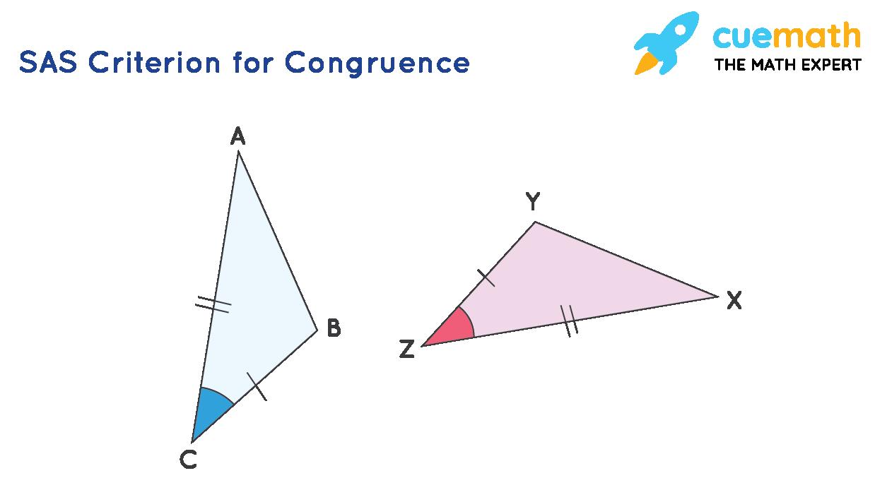SAS Criterion for Congruence