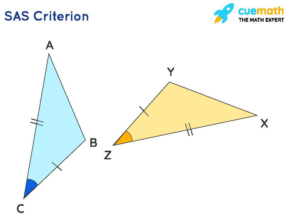 SAS Criterion