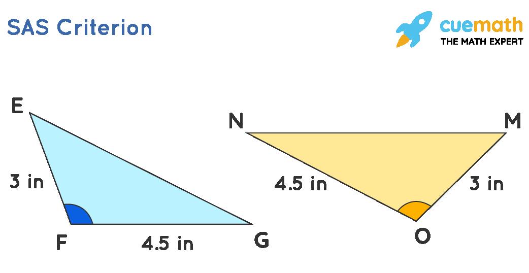 SAS Triangle Formula