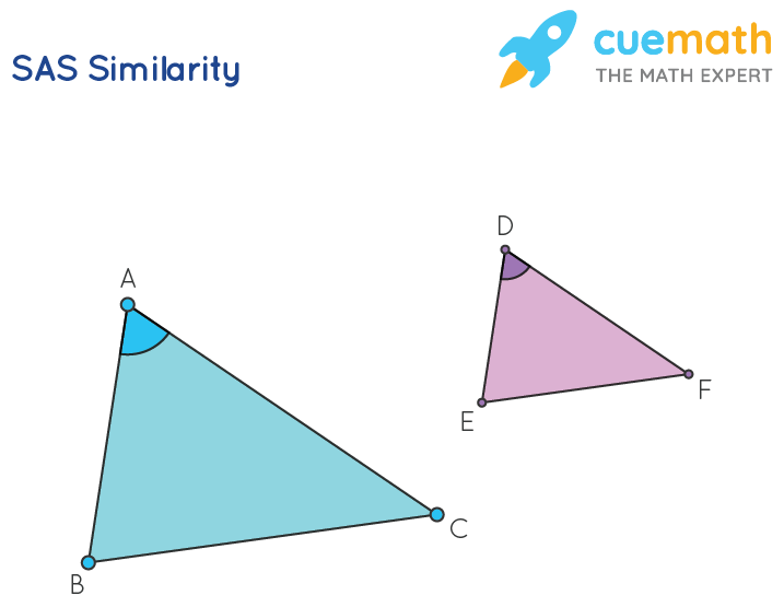 Similar triangles by SAS criterion