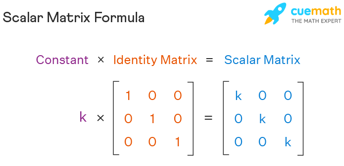 Scalar Matrix Formula