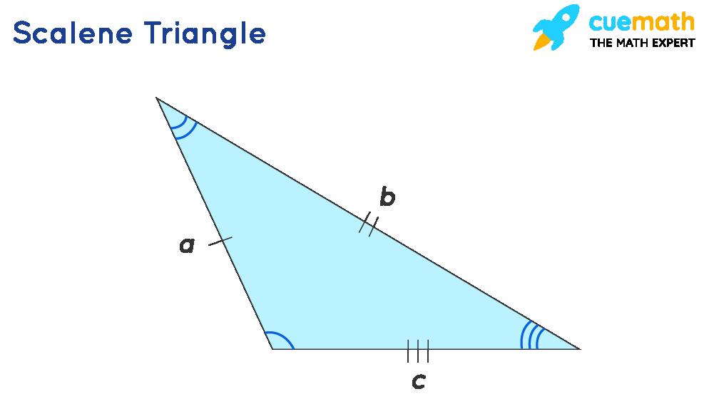 Perimeter of a Scalene Triangle