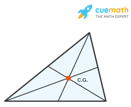 Image titled Calculate the Center of Gravity of a Triangle Step 4