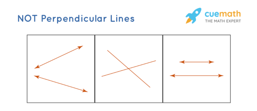 Not perpendicular lines