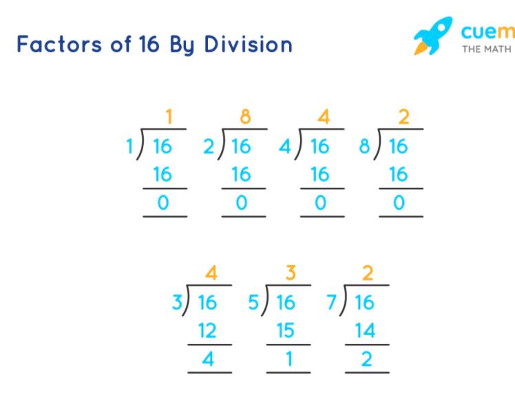 Factors of 16