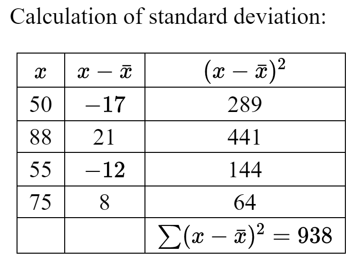 relative standard deviation formula
