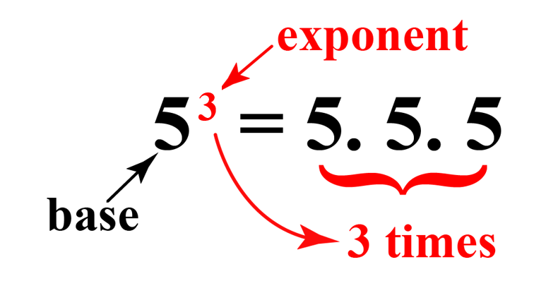 what is exponent