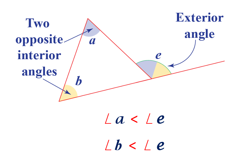 Exterior angle inequality theorem