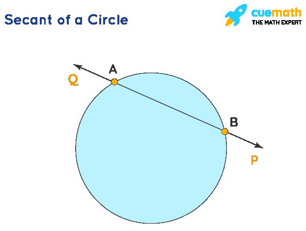 Secant of a Circle