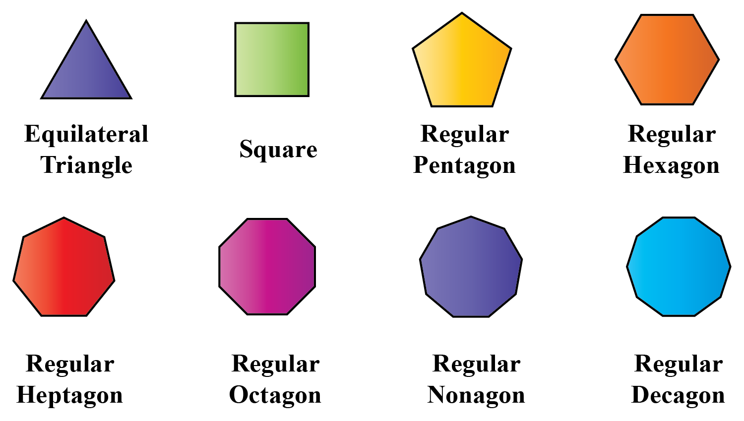 Examples of regular polygons