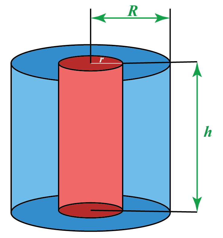 Cylindrical shell with dimensions