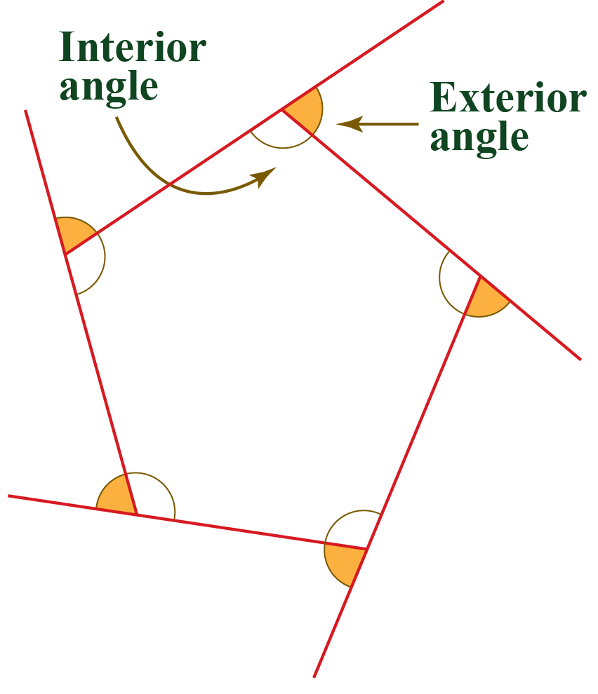 polygon angles