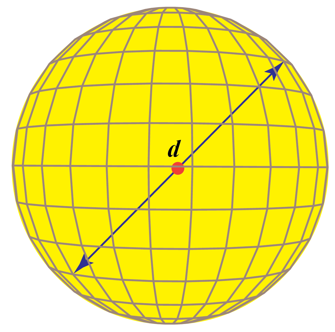 what is a sphere