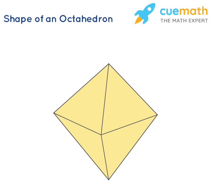 Shape of an Octahedron