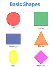 Different shapes
