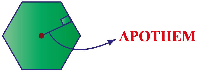 A hexagon having apothem