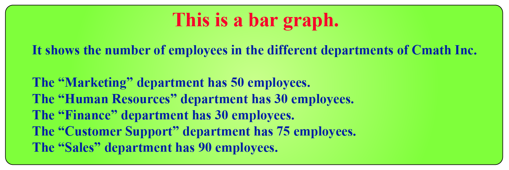 example of how to read a bar graph