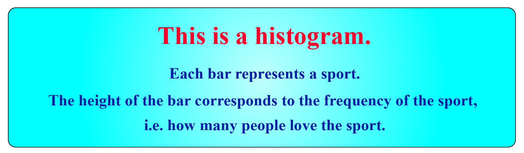 example of how to read a histogram