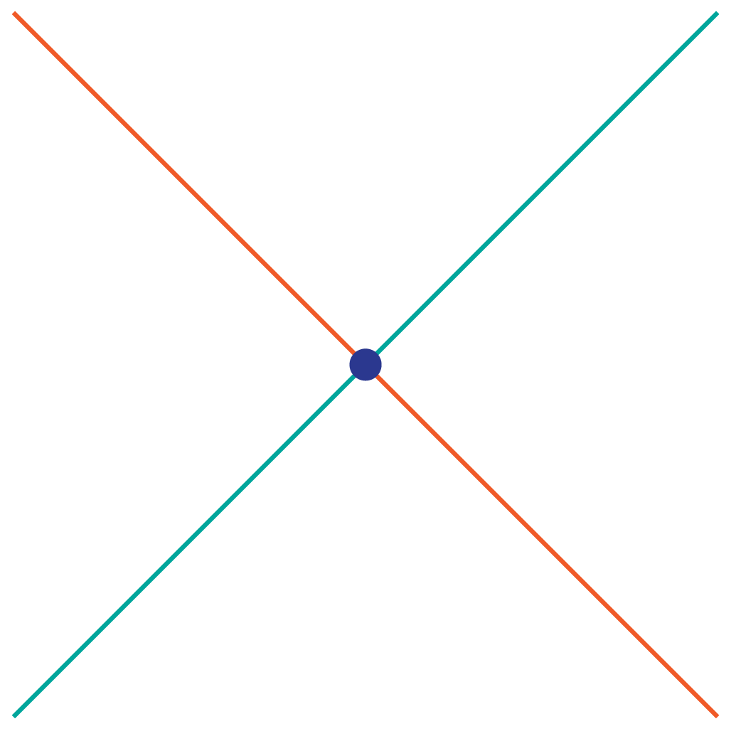 Intersection of two lines