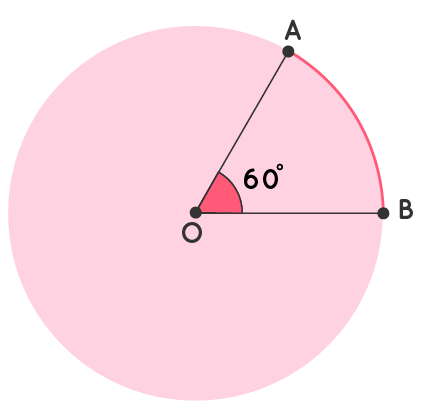 Degrees to Radians Solved Example