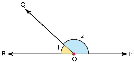 Linear Pair Axiom