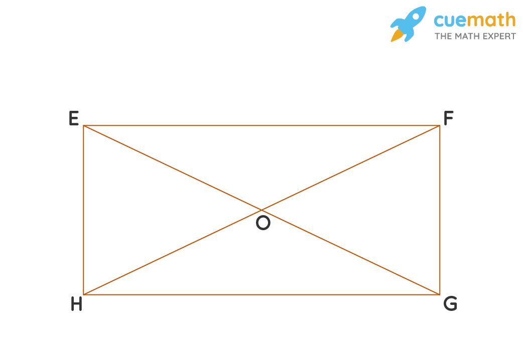 Properties of a Rectangle Solved Example