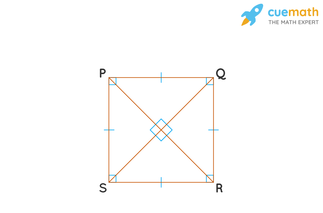 Properties of a square Solved Example