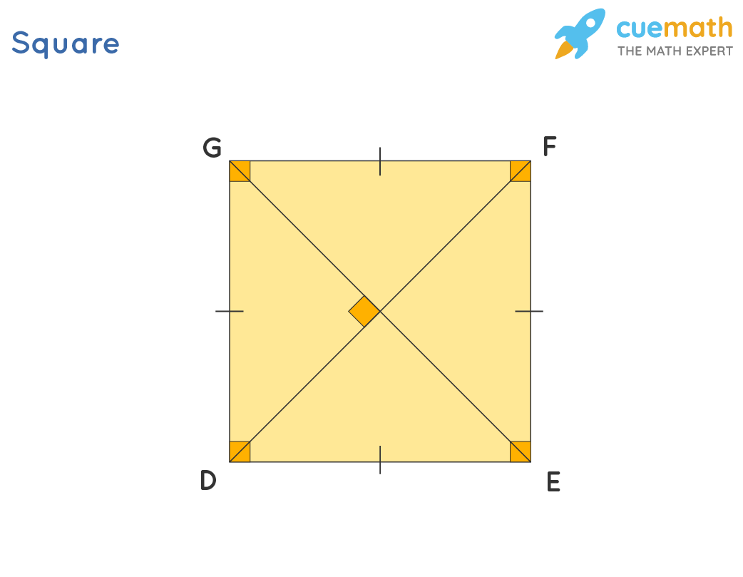 Special Parallelograms - Square