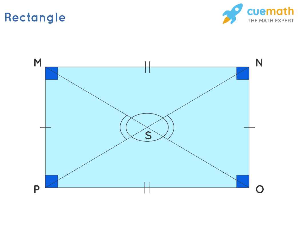 Special Parallelograms - Rectangle